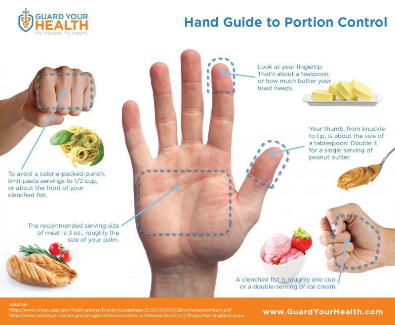 21 IMPACTFUL METHODS TO IMBIBE HEALTHY EATING HABITS 21 impactful methods to imbibe healthy eating habits3 800x658
