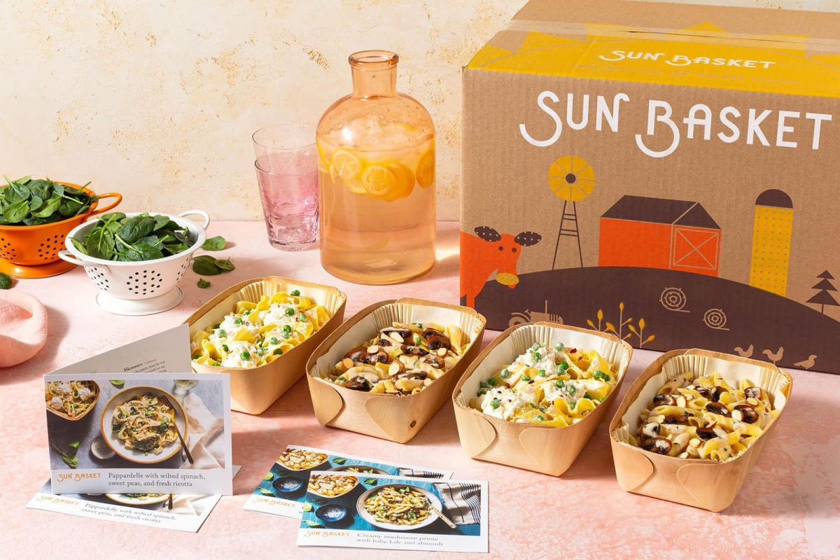 Top 9 Healthy Meal Delivery Companies of 2021 You Should Definitely Try Out